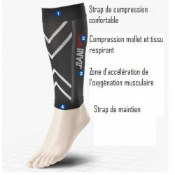 Molletière de compression Bleu